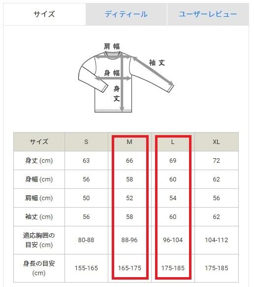 チャンピオンのスェットのサイズ表