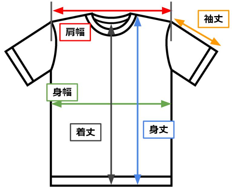 服のサイズ