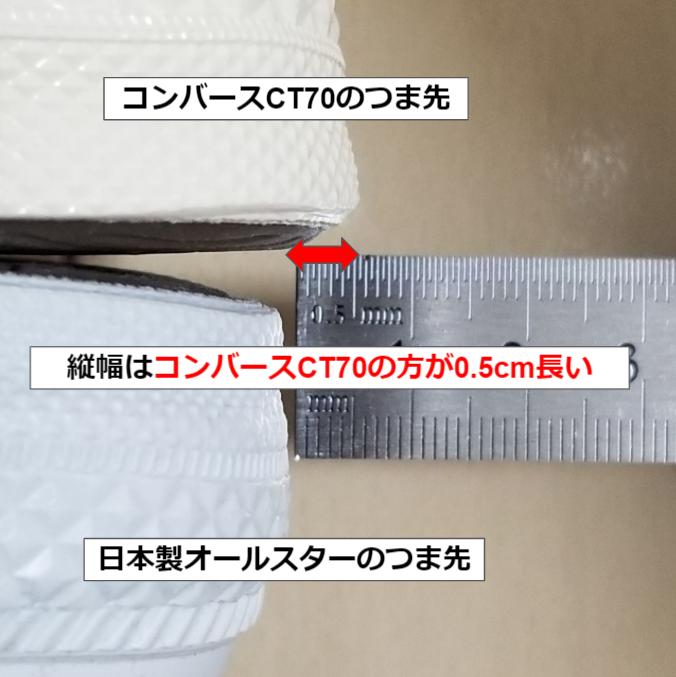 コンバースCT70と日本製オールスターの縦幅の比較