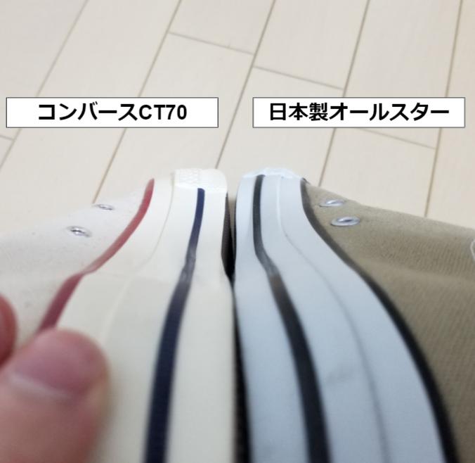 コンバースCT70と日本製オールスターの横幅の比較