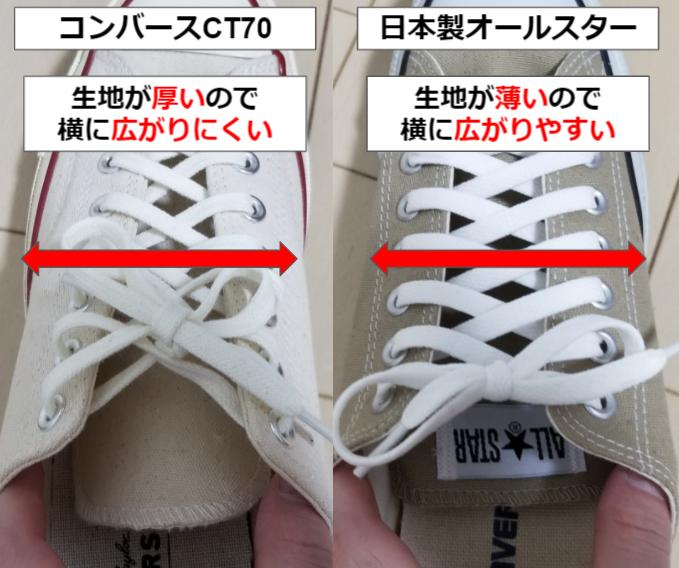 コンバースCT70と日本製オールスターの比較