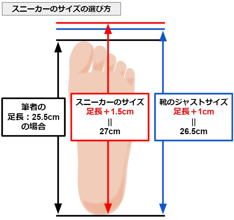 スニーカーのサイズの選び方