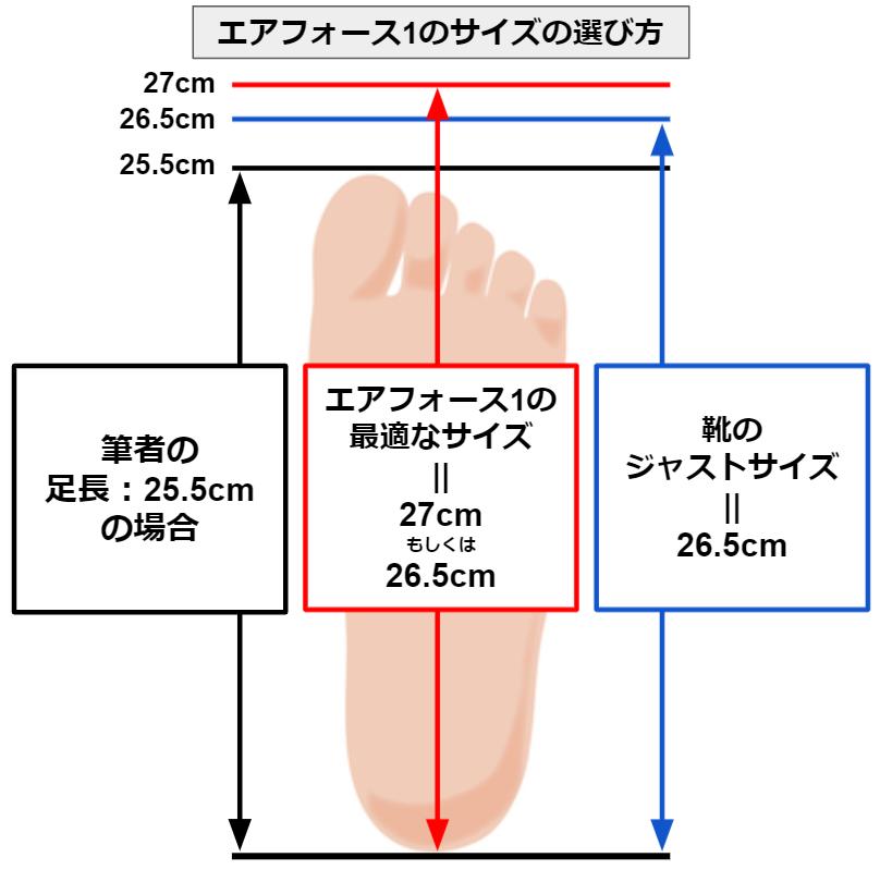 エアフォース1のサイズの選び方